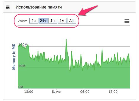 Снимок_области_экрана_08.04.13,_15_46