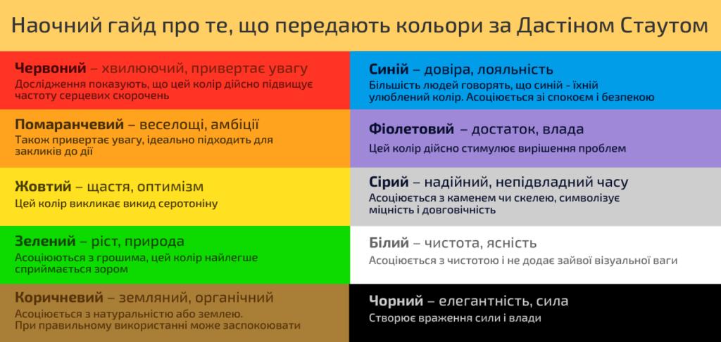 Значення кольорів на рекламному банері за Дастіном Стаутом
